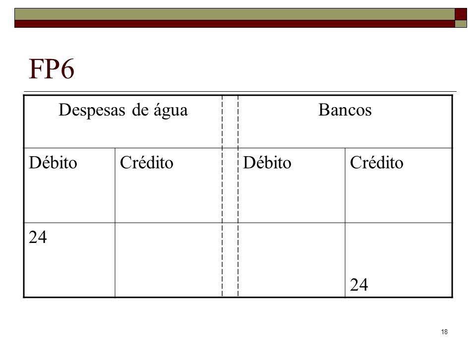 FP6 Despesas de água Bancos Débito Crédito 24