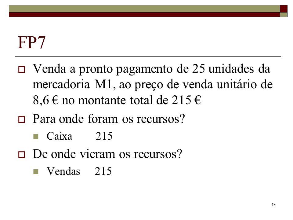FP7 Venda a pronto pagamento de 25 unidades da mercadoria M1, ao preço de venda unitário de 8,6 € no montante total de 215 €