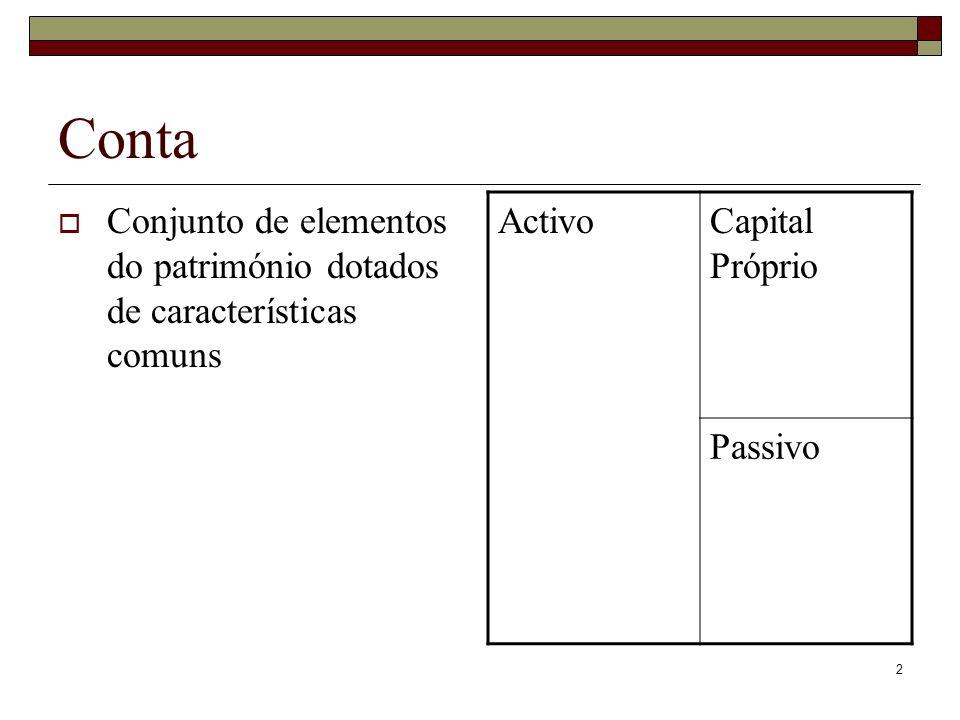 Conta Conjunto de elementos do património dotados de características comuns. Activo. Capital Próprio.