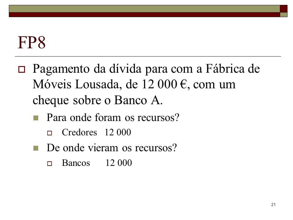 FP8 Pagamento da dívida para com a Fábrica de Móveis Lousada, de 12 000 €, com um cheque sobre o Banco A.