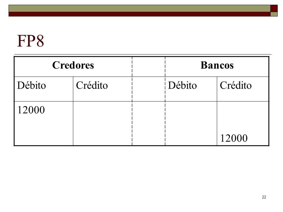 FP8 Credores Bancos Débito Crédito 12000