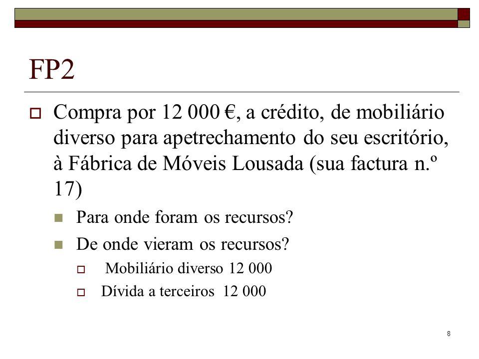 FP2 Compra por 12 000 €, a crédito, de mobiliário diverso para apetrechamento do seu escritório, à Fábrica de Móveis Lousada (sua factura n.º 17)