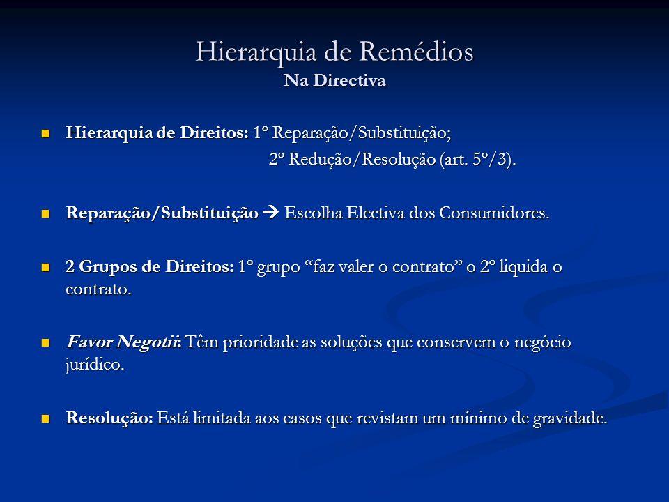 Hierarquia de Remédios Na Directiva