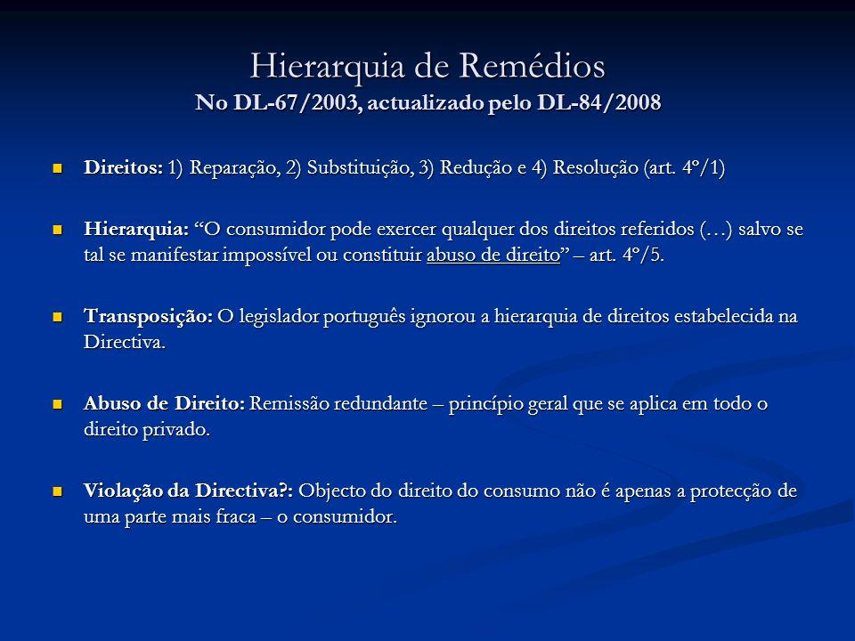 Hierarquia de Remédios No DL-67/2003, actualizado pelo DL-84/2008
