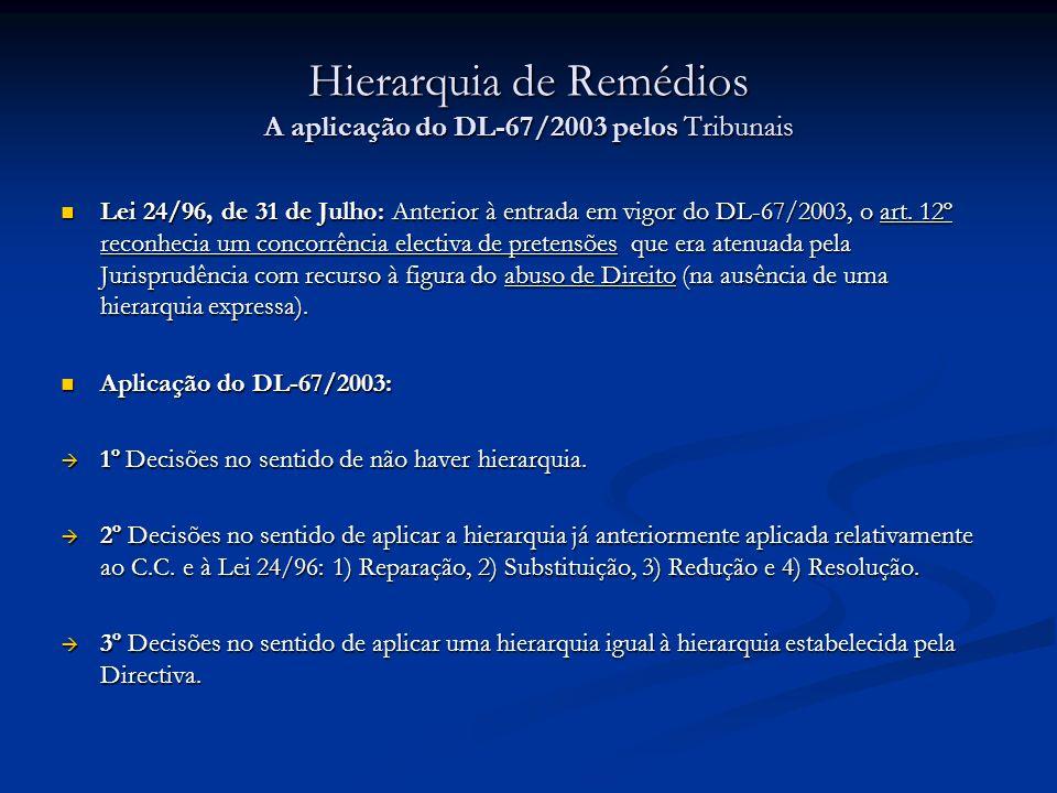 Hierarquia de Remédios A aplicação do DL-67/2003 pelos Tribunais