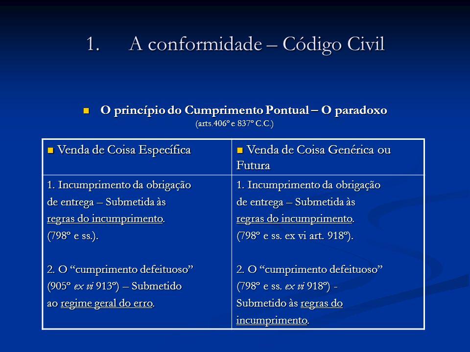 1. A conformidade – Código Civil