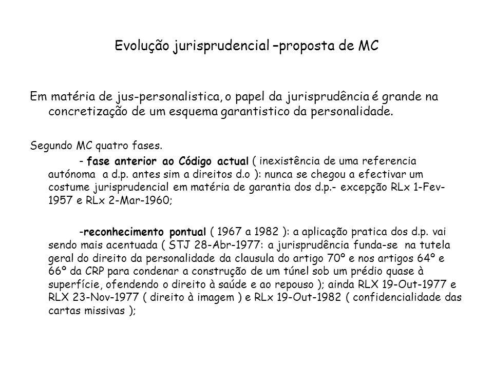 Evolução jurisprudencial –proposta de MC