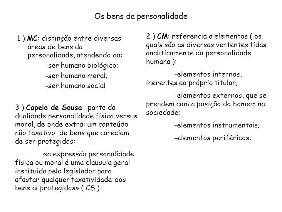 Os bens da personalidade