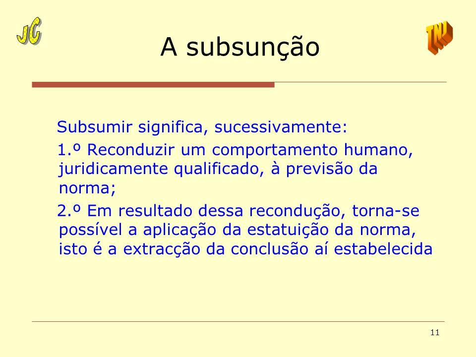 A subsunção JC TNJ Subsumir significa, sucessivamente: