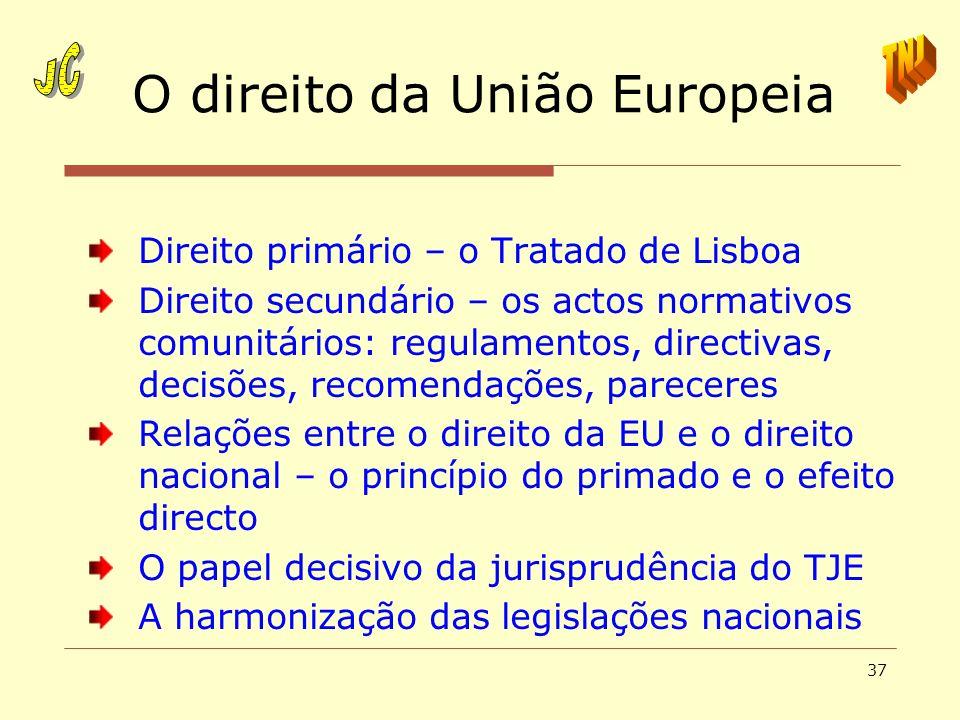 O direito da União Europeia