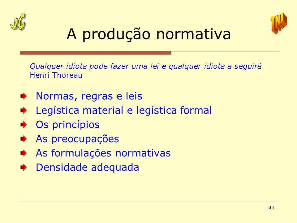 A produção normativa JC TNJ Normas, regras e leis
