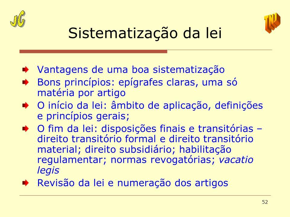 Sistematização da lei JC TNJ Vantagens de uma boa sistematização