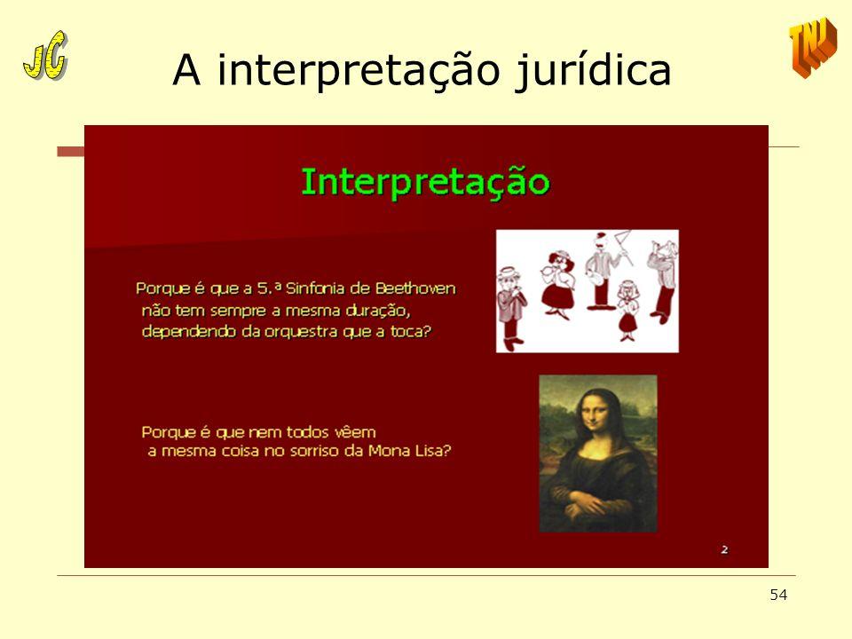 A interpretação jurídica