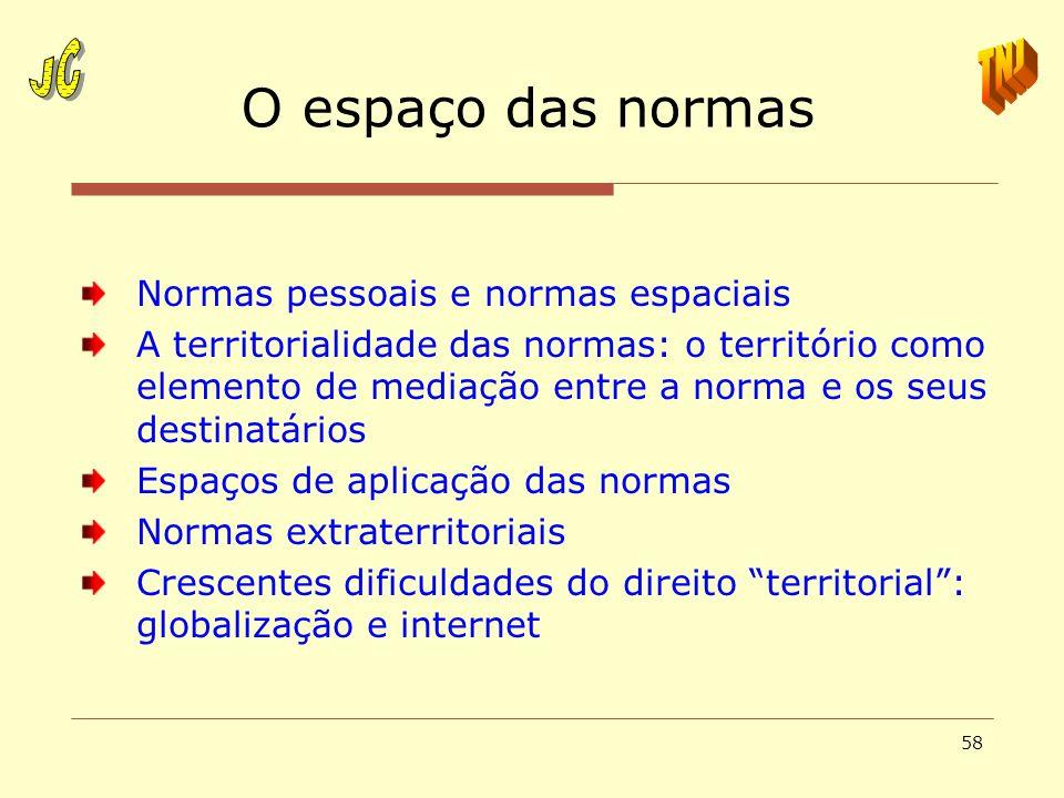 O espaço das normas JC TNJ Normas pessoais e normas espaciais