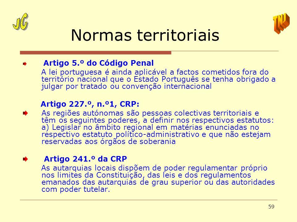 Normas territoriais JC TNJ