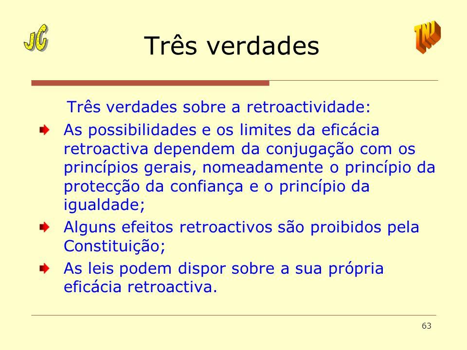 Três verdades Três verdades sobre a retroactividade: JC TNJ