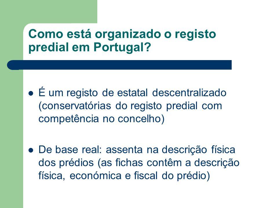 Como está organizado o registo predial em Portugal