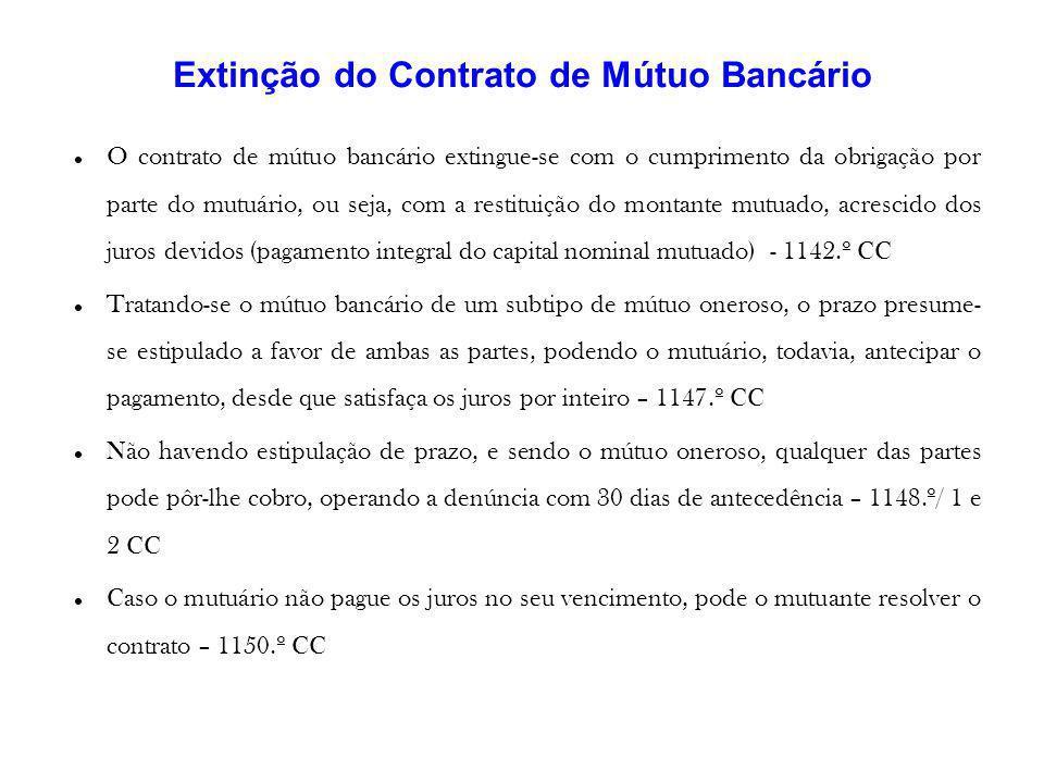 Extinção do Contrato de Mútuo Bancário