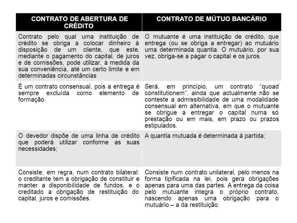 Aspectos distintivos de ambos os contratos