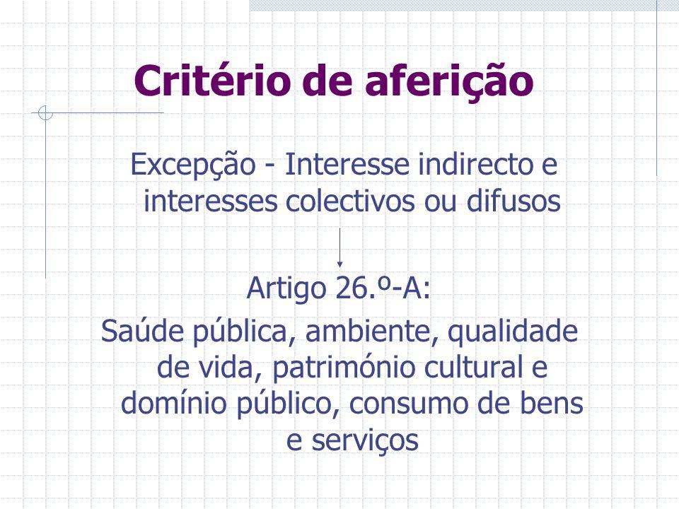 Excepção - Interesse indirecto e interesses colectivos ou difusos