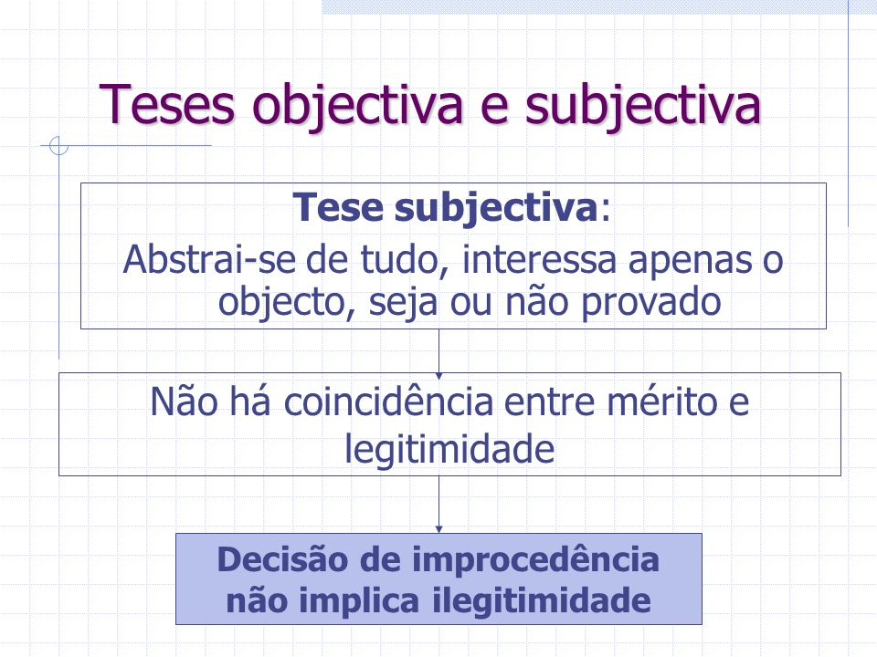 Teses objectiva e subjectiva