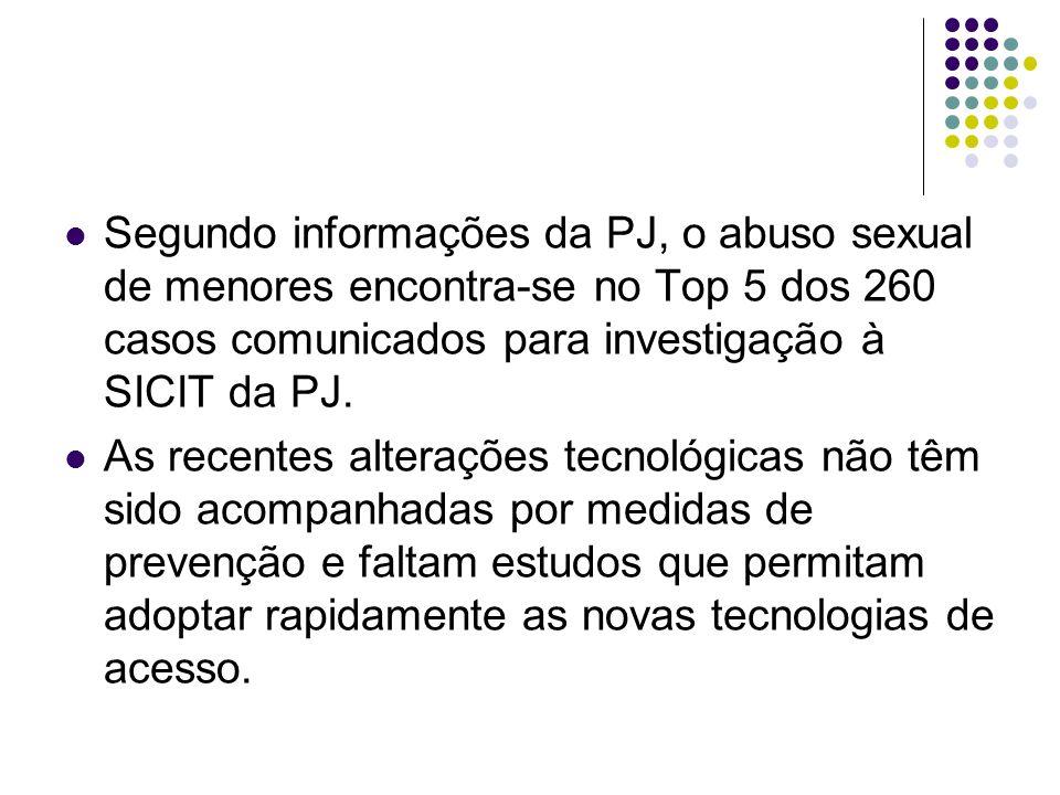 Segundo informações da PJ, o abuso sexual de menores encontra-se no Top 5 dos 260 casos comunicados para investigação à SICIT da PJ.