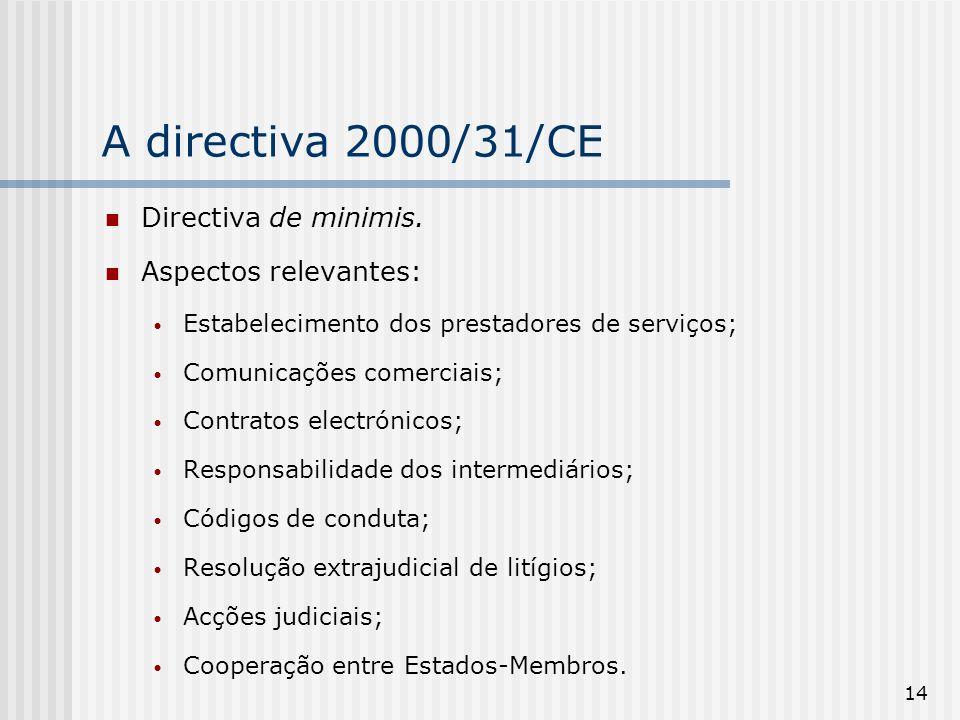 A directiva 2000/31/CE Directiva de minimis. Aspectos relevantes: