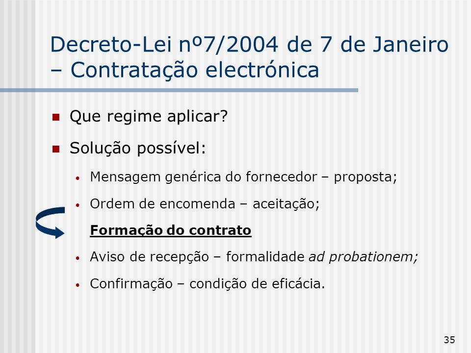 Decreto-Lei nº7/2004 de 7 de Janeiro – Contratação electrónica