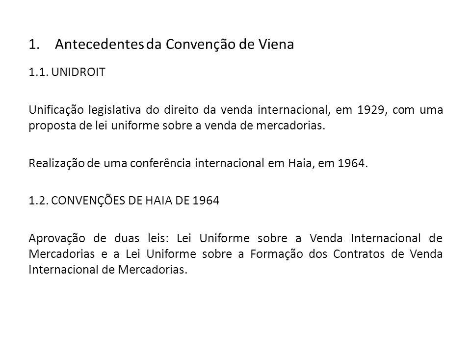 Antecedentes da Convenção de Viena