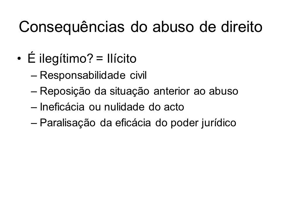 Consequências do abuso de direito