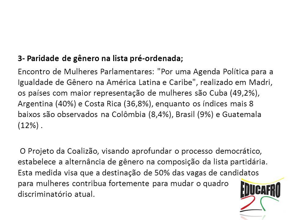 3- Paridade de gênero na lista pré-ordenada; Encontro de Mulheres Parlamentares: Por uma Agenda Política para a Igualdade de Gênero na América Latina e Caribe , realizado em Madri, os países com maior representação de mulheres são Cuba (49,2%), Argentina (40%) e Costa Rica (36,8%), enquanto os índices mais 8 baixos são observados na Colômbia (8,4%), Brasil (9%) e Guatemala (12%) .