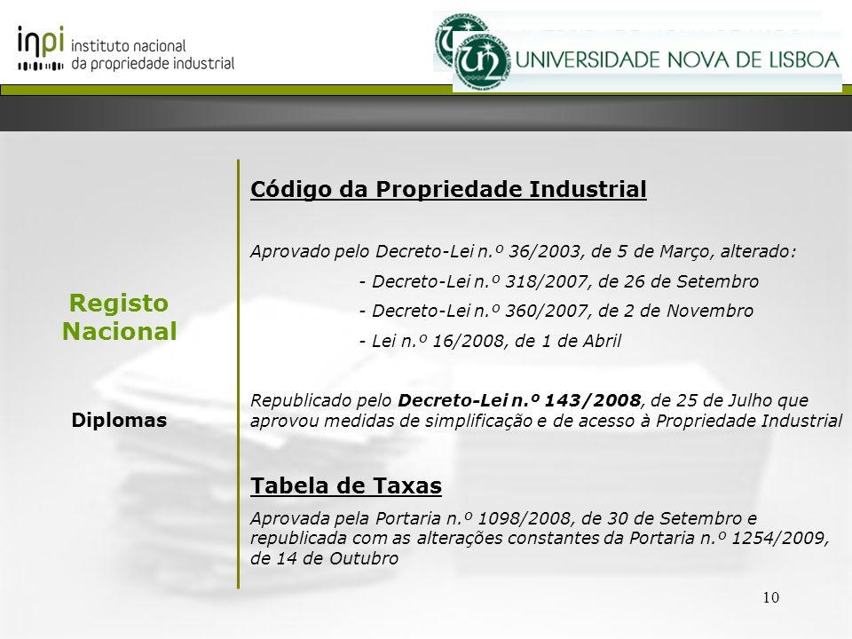 Registo Nacional Código da Propriedade Industrial Tabela de Taxas