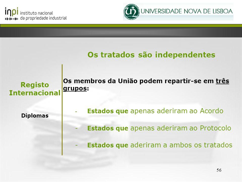 Os tratados são independentes Registo Internacional