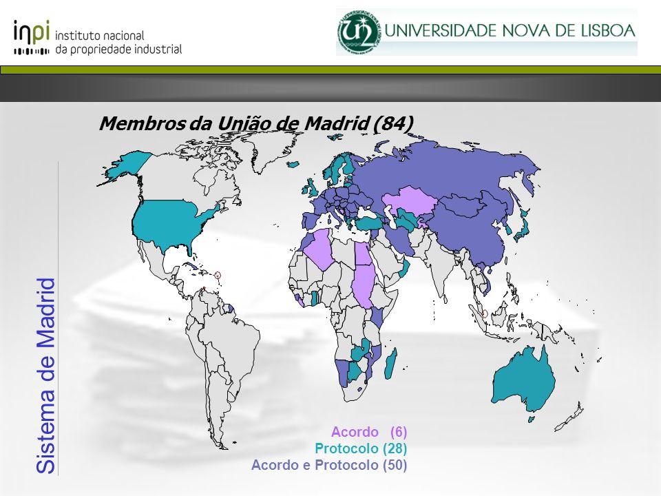 Sistema de Madrid Membros da União de Madrid (84)