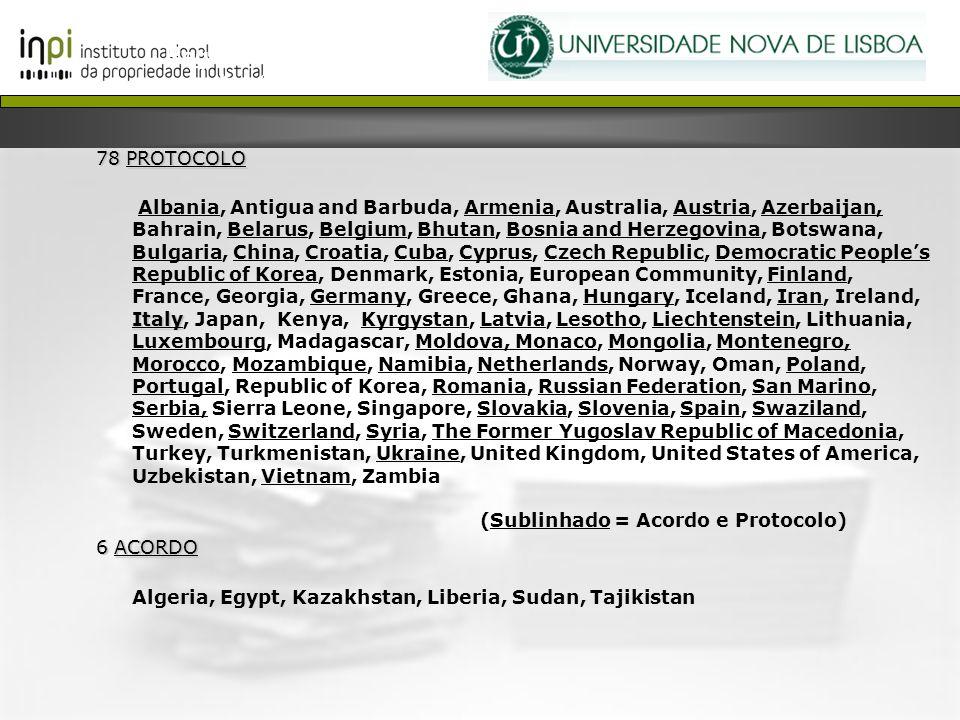 Registo Internacional de Marcas mediante o sistema de Madrid