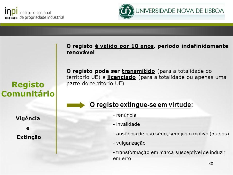 Registo Comunitário O registo extingue-se em virtude:
