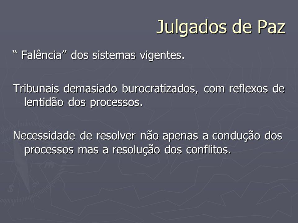 Julgados de Paz Falência dos sistemas vigentes.