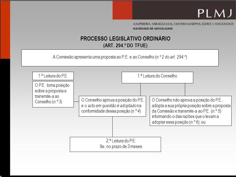 PROCESSO LEGISLATIVO ORDINÁRIO (ART. 294.º DO TFUE)