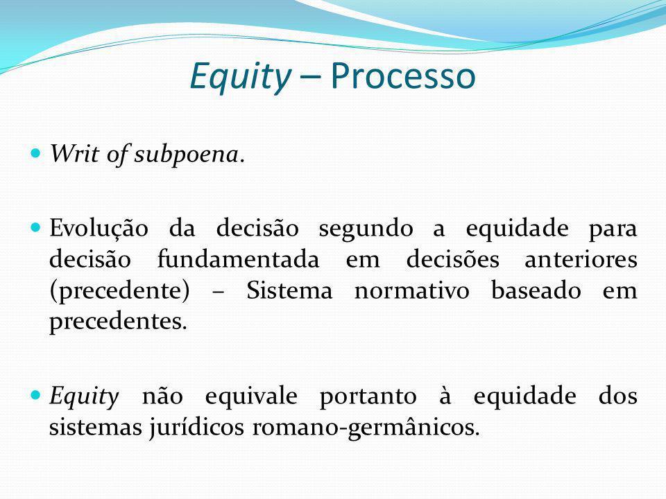 Equity – Processo Writ of subpoena.