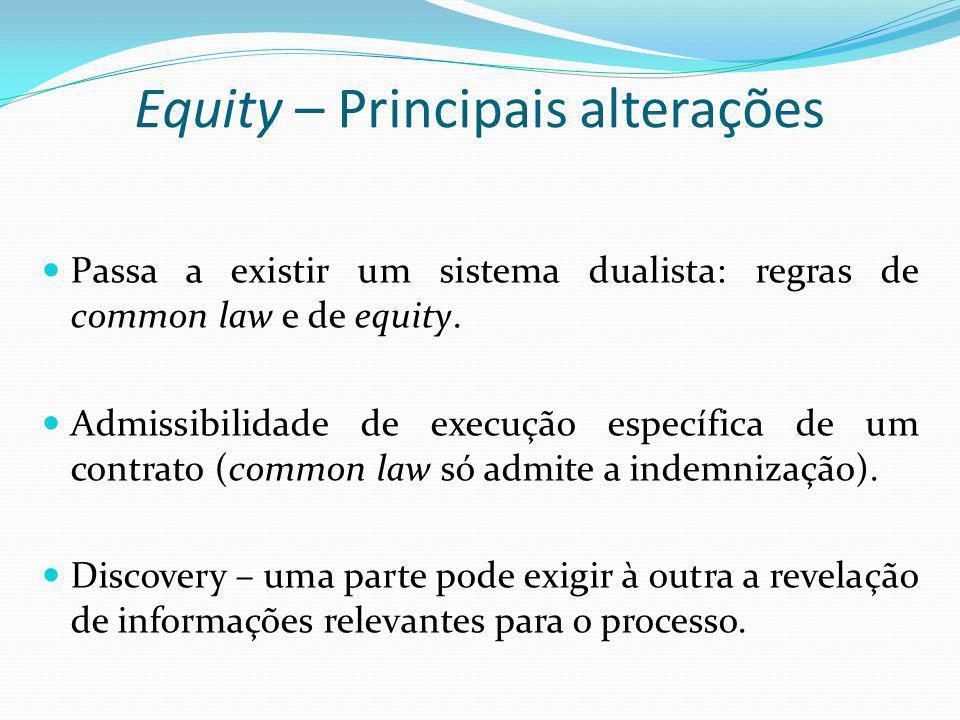 Equity – Principais alterações