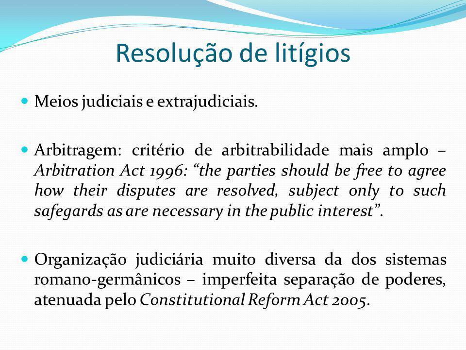 Resolução de litígios Meios judiciais e extrajudiciais.