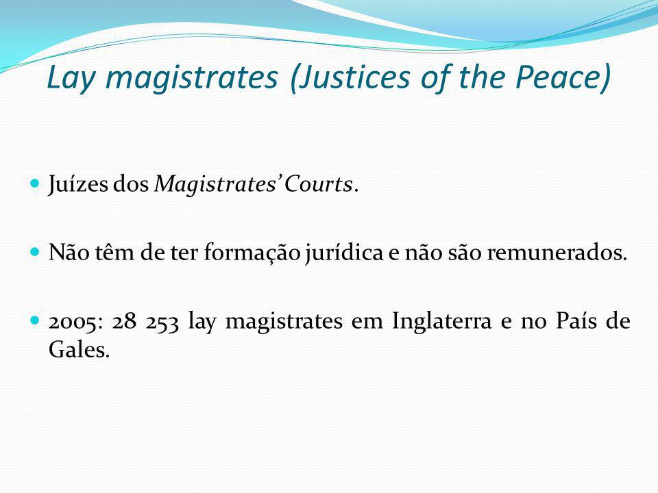 Lay magistrates (Justices of the Peace)