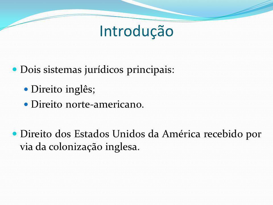 Introdução Dois sistemas jurídicos principais: Direito inglês;