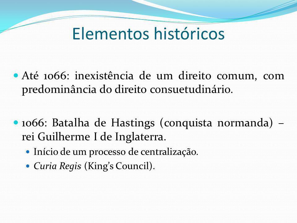 Elementos históricosAté 1066: inexistência de um direito comum, com predominância do direito consuetudinário.