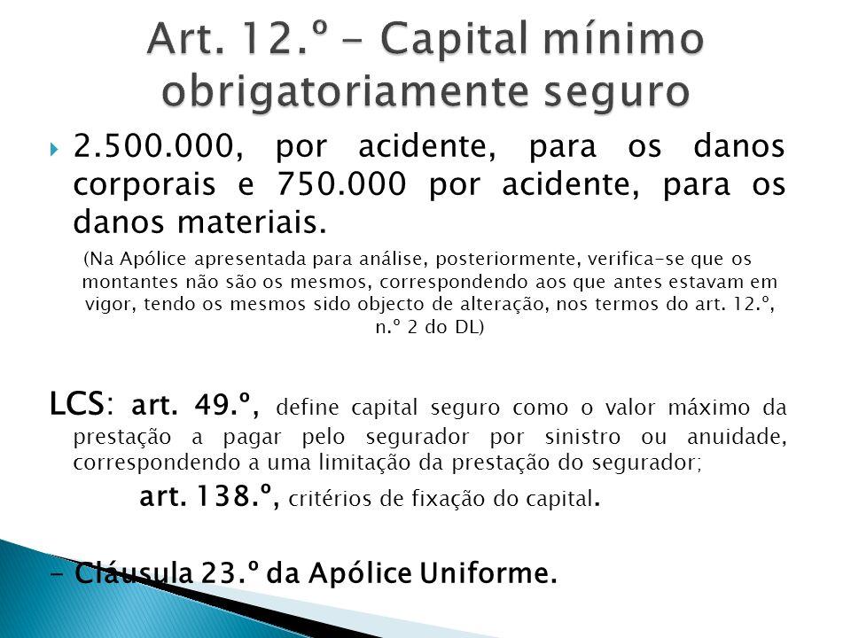 Art. 12.º - Capital mínimo obrigatoriamente seguro