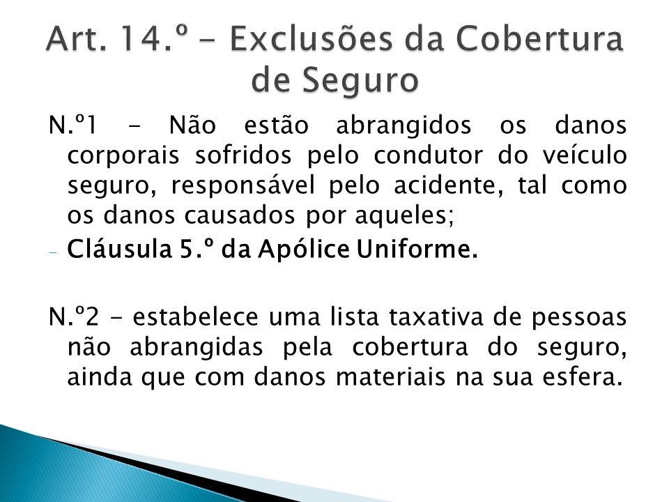 Art. 14.º - Exclusões da Cobertura de Seguro