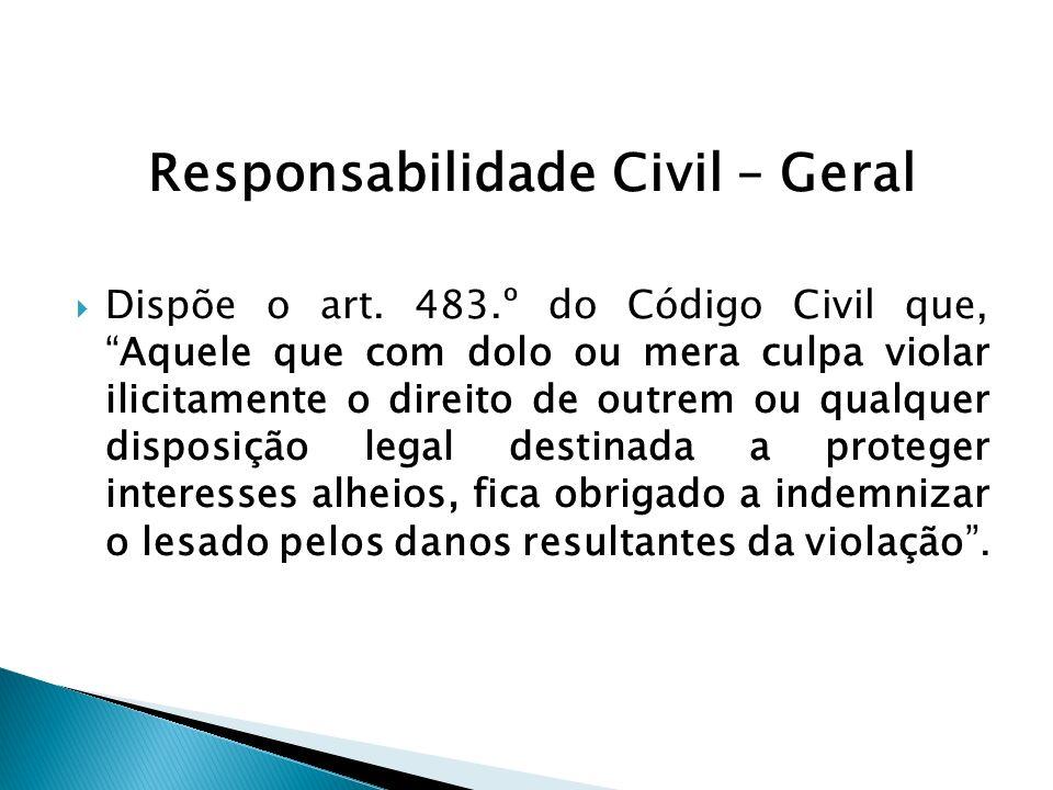 Responsabilidade Civil – Geral