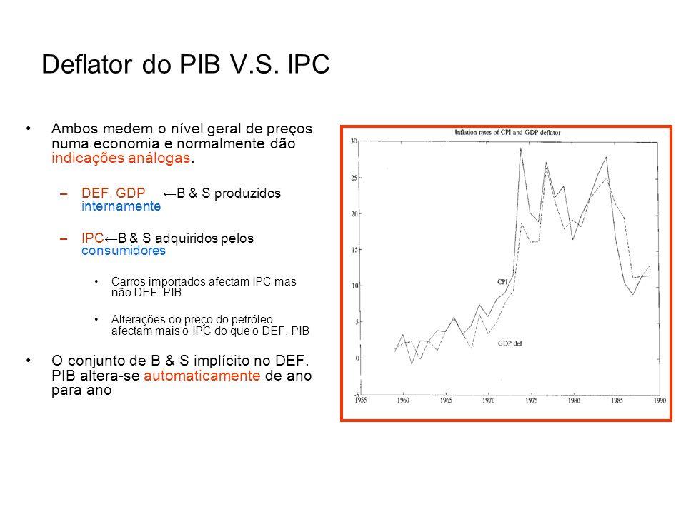 Deflator do PIB V.S. IPCAmbos medem o nível geral de preços numa economia e normalmente dão indicações análogas.