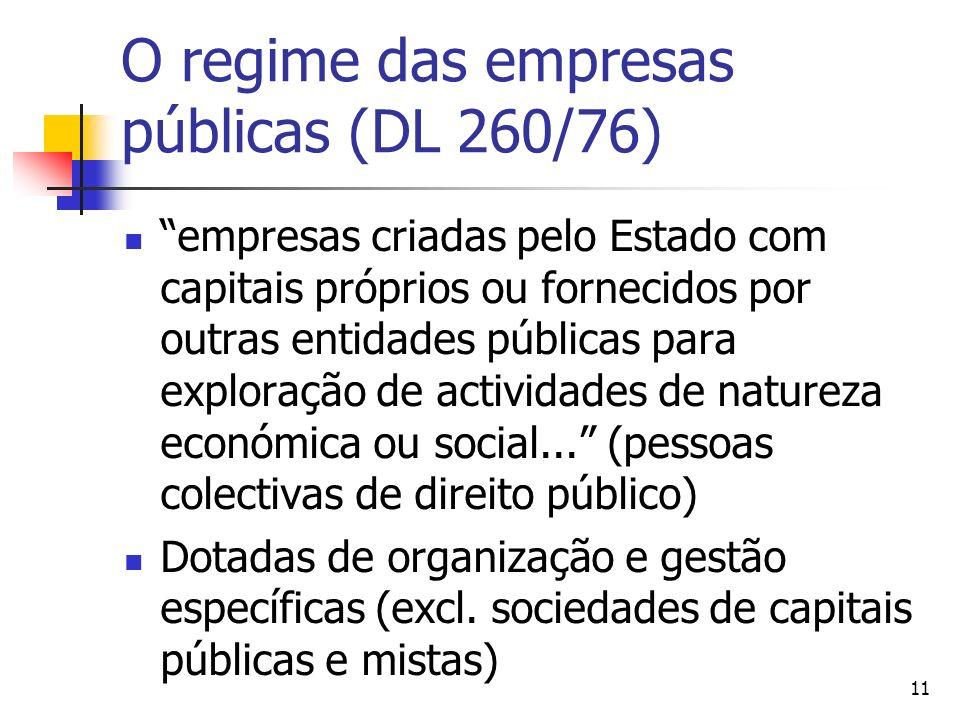O regime das empresas públicas (DL 260/76)
