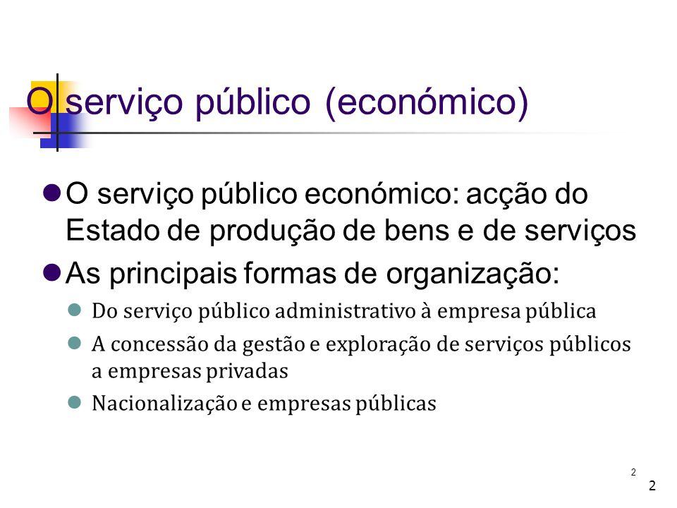 O serviço público (económico)